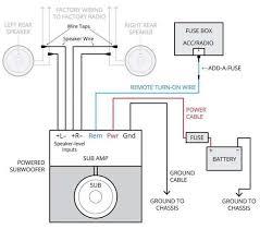 16 2 channel car amp wiring diagram Wiring Diagram Channel Fuel Pump Wiring Diagram
