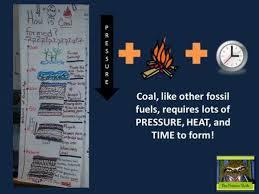 Coal Grade Chart Pin On The Pensive Sloths Pins