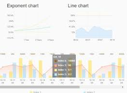 Html5 Chart Canvas Animated Feature Rich Chart Graphic Plugin With Jquery