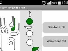 Bassoon Trill Chart Bassoon Fingerings 2 1 Free Download