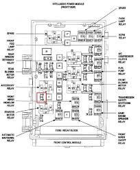 2003 chrysler town country fuse box layout residential electrical 1997 jeep grand cherokee laredo fuse box diagram at 1997 Jeep Grand Cherokee Fuse Box Layout