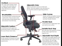 office chair parts. Steelcase Leap 2 Office Chair \u20ac Unisource Furniture Parts, Inc. With Parts Of An E