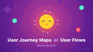 Home Delivery Process Flow Chart User Journey Maps Or User Flows What To Do First Design