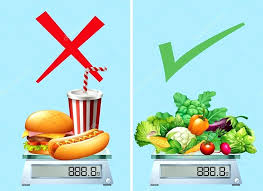 Junk Food Healthy Food Chart Junk Food Vs Healthy Poem In Hindi Best House Creative New