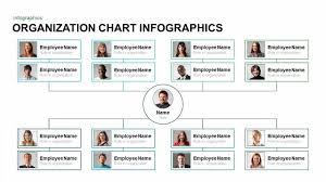Organizational Chart Of Multinational Company 015 Template Ideas Organizational Chart Slide For