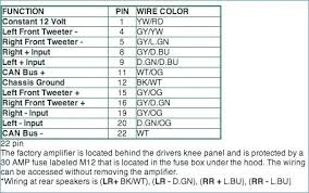 2013 jeep wrangler stereo wiring diagram diy enthusiasts wiring Wrangler Unlimited Subwoofer jeep wrangler stereo wiring diagram gocn me rh gocn me jeep wrangler subwoofer wiring diagram 2014 jeep wrangler stereo wiring diagram