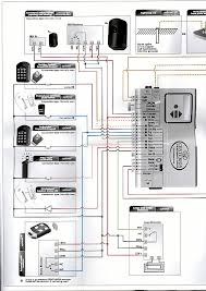 workhorse wiring diagram motorhome wiring diagram roaming times rv news and overviews 2017 workhorse wiring diagram subaru w24 source 2002 workhorse wiring diagram images
