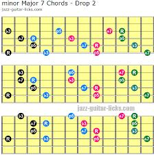 Major 7 Chords Guitar Chart Minor Major Seventh Guitar Chord Diagrams And Theory