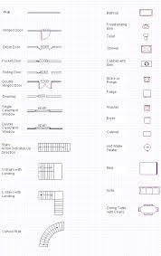 Floor Plan Symbols Chart Blueprint Symbols Free Glossary Floor Plan Symbols For