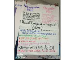 Narrative Writing In Pictures Anchor Charts And Ideas All