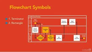 Cross Functional Flow Diagram Features