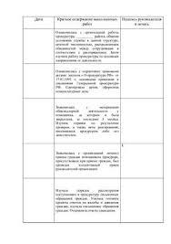 Отчет о прохождении преддипломной практике в следственном комитете  Пример Отчет о прохождении практики в суде студентки