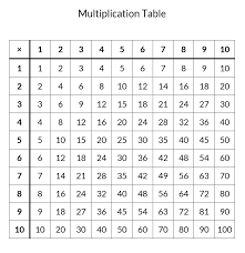 Show Me A Multiplication Chart Free Printable Multiplication Table Completed And Blank