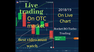 Iq Option How To Trade On Otc Market On Live Chart Best Video Must Watch English Hindi Urdu