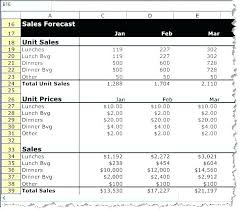 Business Forecasting Template Month Budget Plan Financial Company