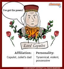 lord capulet in romeo and juliet character analysis