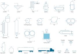 Process Flow Diagram Process Engineering Get Rid Of Wiring