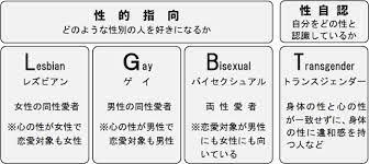 性 的 指向