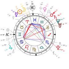 I Hate My Birth Chart Astrologers Community