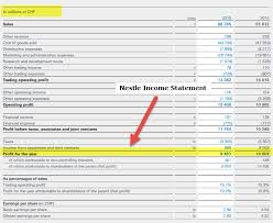 financial statement format income statement top examples template format analysis