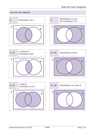 Union And Intersection Of Sets Venn Diagram Sets And Venn Diagrams