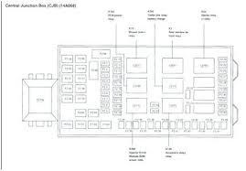 f cruise control wiring diagram fundacaoaristidesdesousamendes com f cruise control wiring diagram ford fuse diagram awesome fuse box diagram ford f fuse box