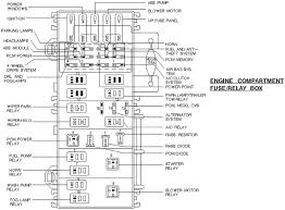 98 ford ranger fuse box diagram diagram ford 98 ford ranger fuse box diagram diagram ford ranger ranger and boxes