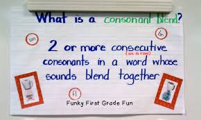 Consonant Blends Anchor Chart Funky First Grade Fun Put Em In The Blender Consonant