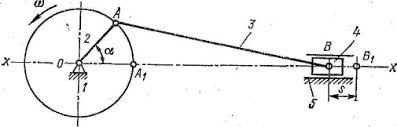 Курсовой по теоретической механике Кривошипно шатунный механиз Кривошипно шатунный механизм служит для преобразования вращательного движения кривошипа в возвратно поступательное прямолинейное движение ползуна Наоборот