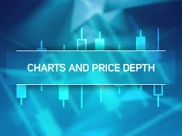 Successful Trading With Cex Io Understanding Charts And
