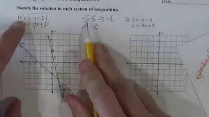 ultimate algebra graphing equations help also solving systems of inequalities kuta worksheet you
