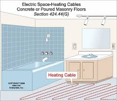 article fixed electric space heating space heating cables