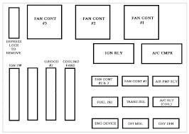2002 chevy silverado fuse box diagram trusted schematics diagram 2000 chevy silverado 1500 fuse box diagram 2000 silverado fuse box diagram detailed schematics diagram 04 chevy silverado fuse box diagram 2002 chevy silverado fuse box diagram