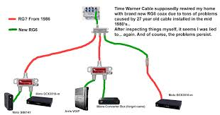 fios ont installation related keywords fios ont installation verizon fios tv wiring diagrams on fios phone diagram