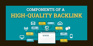 Components of a High-Quality Backlink | Geek Powered Studios