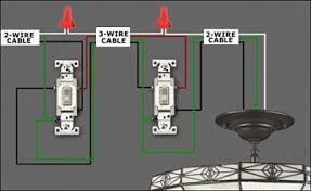 3 way fan light switch wiring 3 image wiring diagram ceiling fan light wiring three way ceiling wiring diagrams car on 3 way fan light switch