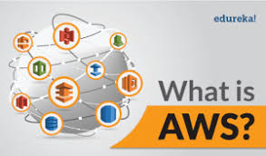 Top Aws Architect Interview Questions For 2019 Edureka
