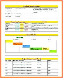 Project Status Dashboard Template Free 7 Weekly Project Status