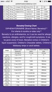 Children S Chewable Benadryl Dosage Chart 10 Best Benadryl Dosage For Dogs Images Dogs Dog Care