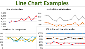 Line Chart Examples Top 7 Types Of Line Charts In Excel