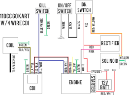 gy6 50cc wiring diagram lorestan info GY6 150Cc Electrical Wiring Diagram gy6 50cc wiring diagram