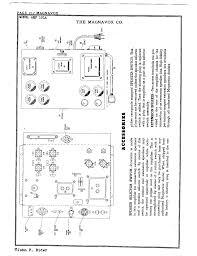 magnavox wiring diagram wiring diagram magnavox wiring diagram wiring diagram third levelmagnavox turntable plug wiring diagram wiring library gmc fuse box