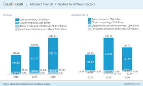 Pingtouge Helps Alibaba Remain A Top Chinese Stock (BABA)