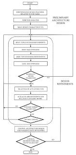 Robot Size Chart Hexapod Robot Design Flow Chart Download Scientific Diagram