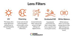 Lens Filter Chart The Ultimate Guide To Lens Filters For Digital Cameras