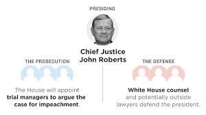 Guide To Trump Impeachment Process : NPR