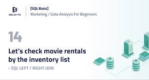 Join Sql Sql Basic Lets Check Movie Rentals By The Inventory List Sql