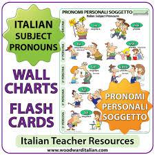 Italian Subject Pronouns Chart Flash Cards