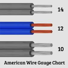 Knukonceptz Krd12bl 25 Kord Kable 12 Gauge Copper Speaker Wire 25 Feet Blue