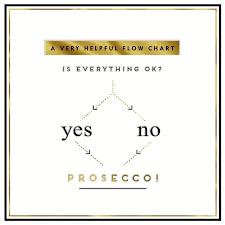 Card Birthday Chart Alice Scott Prosecco Flow Chart Birthday Card Ocado
